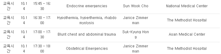 7th SCCM's Multiprofessional Critical Care Review Course in Seoul,2016(10월14일)[서울]